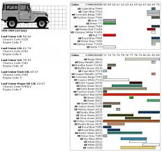 Fj Colour Chart Paint Code Toyota Fj40 Capri Blue