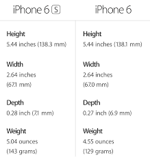 4 by 6 photo size weight size and battery life how iphone 6s and iphone 6s plus