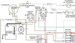 mgb wiring diagram 1979 www albumartinspiration com Auto Start Relay Coil Wiring 1971 72 mgb wiring diagram advance auto wire mgb wiring diagrams mgb ignition coil wiring mgb wiring diagram 1979 Auto Relay with Diode Wiring