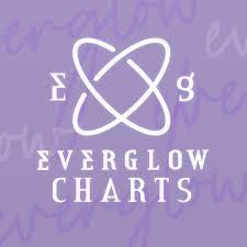 Everglow Charts