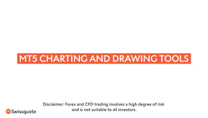 Forex Charting Tools Learn To Trade Forex 17 Mt5 Charting Technical Tools