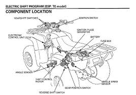 honda foreman wiring diagram wirdig diagram also 2000 honda foreman 450 wiring diagram on honda foreman