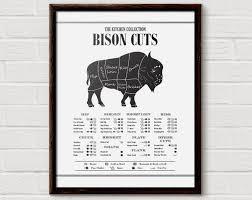 Buffalo Cuts Chart Butcher Diagram Bison Cuts Buffalo Poster Kitchen Diagram