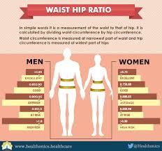 Ideal Waist Measurement Chart Whats My Ideal Weight Healthonics