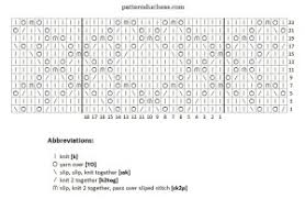 Convert Picture To Knitting Chart Converting Knitting Charts Into Written Instructions