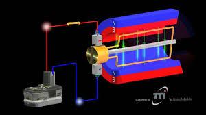 dc motor 3d animation