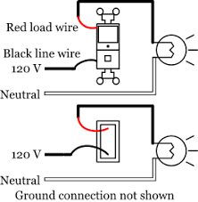 motion sensor light wiring diagram wiring diagram and schematic changing a light switch to dimmer craluxlighting
