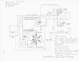 gy6 150cc wiring diagram inspirational cdi box wiring diagram gy6 150cc wiring diagram inspirational 150cc gy6 engine diagram unique manco 150cc wiring diagram pictures of