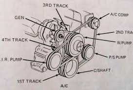 2006 ford mustang engine diagram 2006 trailer wiring diagram for chevy v8 engine diagram on 2006 ford mustang engine diagram