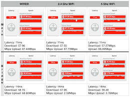frontier fios wiring diagram wiring diagram fios wiring diagram schematics and diagrams