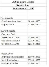 Tips For Creating A Chart Of Accounts Microsoft Dynamics