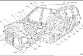 2005 subaru outback transmission fluid wiring diagram for car engine inventory data flow diagram