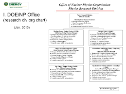 Doe Office Of Science Org Chart Comments From Doe Np I Doe Np Office Ii Funding Iii Some