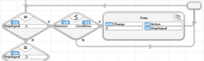 Getting Started With Your Ace And Your Commandhmi Support