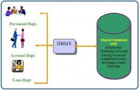 Relational Data Modelling Chapter 7 The Relational Data Model Database Design 2nd Edition