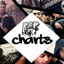 Deutschrap Charts Deutsch Rap Charts Rapchartsde Twitter