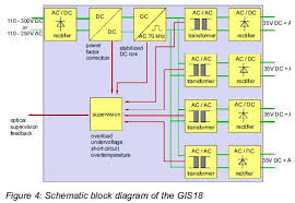 transformer block diagram ireleast info auxiliary power supplies for medium and high voltage applications wiring block