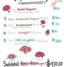 Wedding Budget Ideas A 1 000 Floral Budget Breakdown