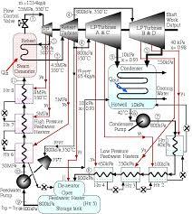 case study gavin steam power plant (updated 3 30 09) Steam Table Wiring Diagram Steam Table Wiring Diagram #92 steam table wiring diagram