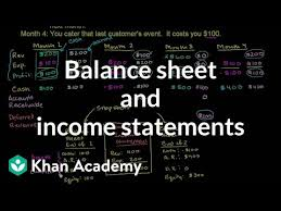 Components Of Income Statement New Balance Sheet And Income Statement Relationship Video Khan Academy