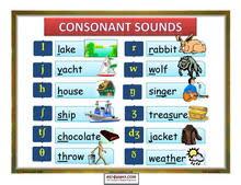 Phonetic Chart Sound For Kindergarten English Phonetics Flashcards Printable Phonetic Charts And