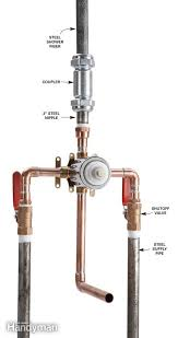 47 pex shower valve installation rv shower hot water supply check