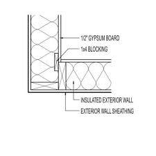 framing an exterior wall corner. 2-stud Corner With 1x4 Backer Framing An Exterior Wall A