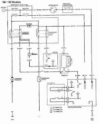monitoring1.inikup.com - 2000 Honda Civic Wiring Diagram