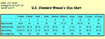 Standard Us Size Chart Us Standard Womens Dress Size Measurements Chart By