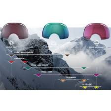Oakley Snow Goggle Lens Chart Oakley Crowbar Goggles 2015 Prizm Lens By Oakley From Base