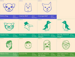 8 Creative Periodic Tables | Mental Floss