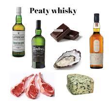 <b>Pairing</b> Food and Whisky