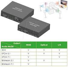 ida hdmi ea74k hdmi audio extractor