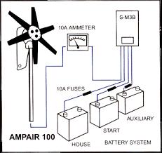 hydroelectric generator diagram hydroelectric power hydroelectric image of hydroelectric generator diagram hydroelectric power hydroelectric power plant schematic diagram wiring diagrams thumbshydro