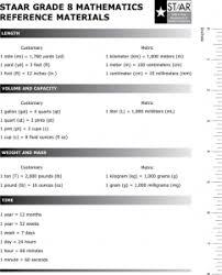 8 Grade Math Formula Chart 8th Grade Math Staar Conversion Chart Www