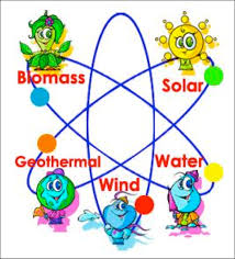 science dictionary renewable energy renewable energy