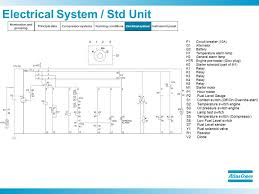 atlas copco 1600 wiring diagram wiring diagram meta atlas copco wiring schematic wiring diagrams konsult atlas copco 1600 wiring diagram