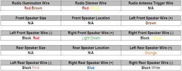 97 nissan maxima radio wiring diagram 97 printable wiring 1998 nissan 200sx wiring diagram jodebal com source