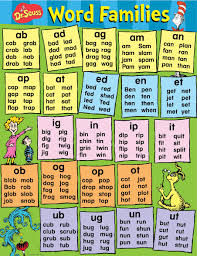 Word Families Template Dr Seuss Content Word Families Poster