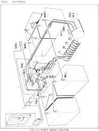 club car precedent light kit wiring diagram within golf cart Electric Golf Cart Battery Diagram club car golf cart wiring diagram fresh best of