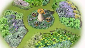 Small Picture Garden Design Garden Design with Herb Garden Design for Small