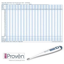 Ovulation Temperature Chart Printable 34 Right Basal Temperature Chart In Celsius