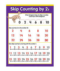 Skip Counting By 16 Chart Skip Counting 2s By Math Sm Chart Buy Online At Best Price