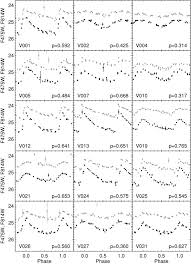 THE ACS LCID PROJECT. II. FAINT VARIABLE STARS IN THE ISOLATED ...