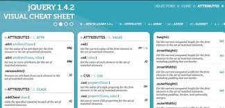 jquery cheat sheet 100 must have cheat sheets and quick references for web designers