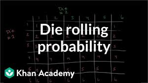 Sum Of 2 Dice Chart Die Rolling Probability Video Khan Academy