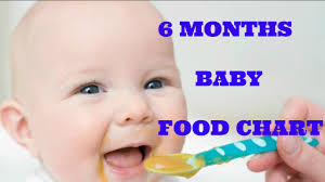 6 Month Baby Food Chart Youtube