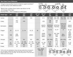 Timing Belt Cross Reference Chart Laser Sales Online Pitch Gauge Reference Chart