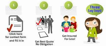 Online Health Insurance Quotes Mesmerizing Online Health Insurance Quotes Modern Line Health Insurance Quotes