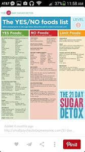 Food Chart In 2019 Sugar Cleanse 21 Day Sugar Detox No